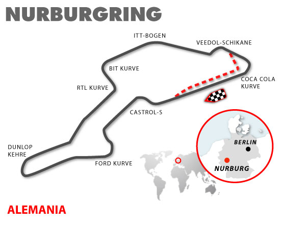 Circuito Nurburgring : Gran premio de alemania circuito nurburgring