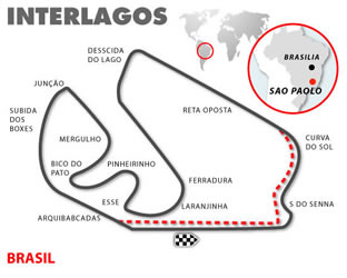 Interlagos, Brasil