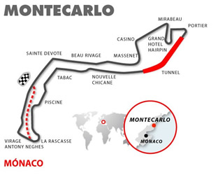 Mónaco, Mónaco