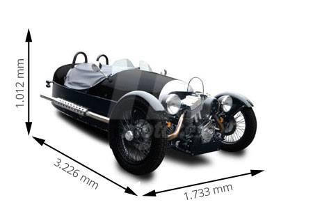 Medidas de coches Morgan