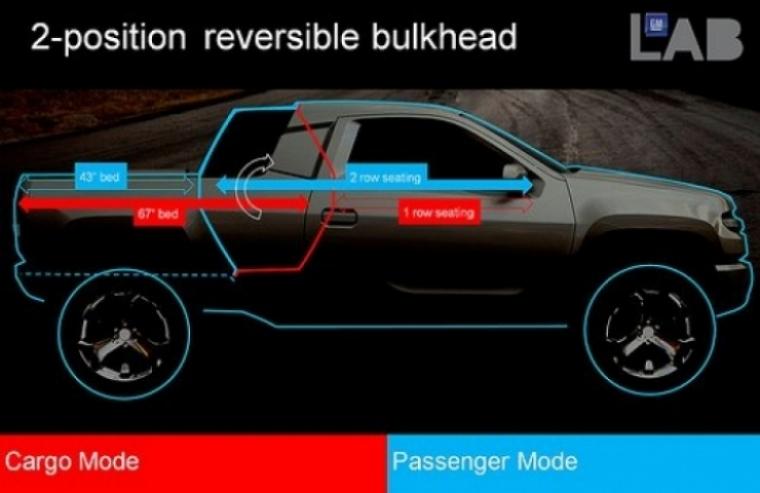 Los nuevos proyectos ecolog cos de general motors for General motors el paso tx