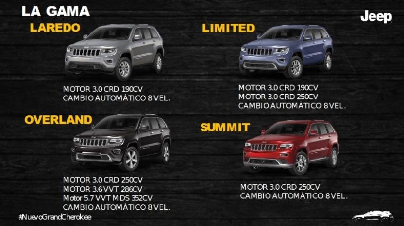 Nuevo 4x4: Jeep Grand Cherokee 2014, presentación virtual ...