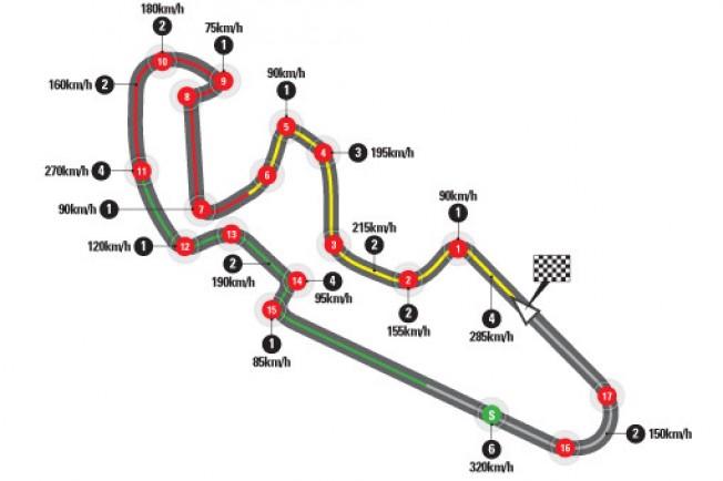 Circuito Aragon : Gran premio aragon circuito motorland