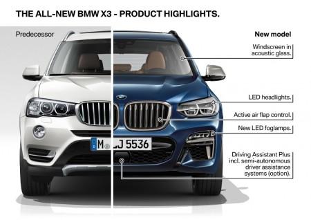 BMW X3: diferencias entre la nueva generación y la anterior