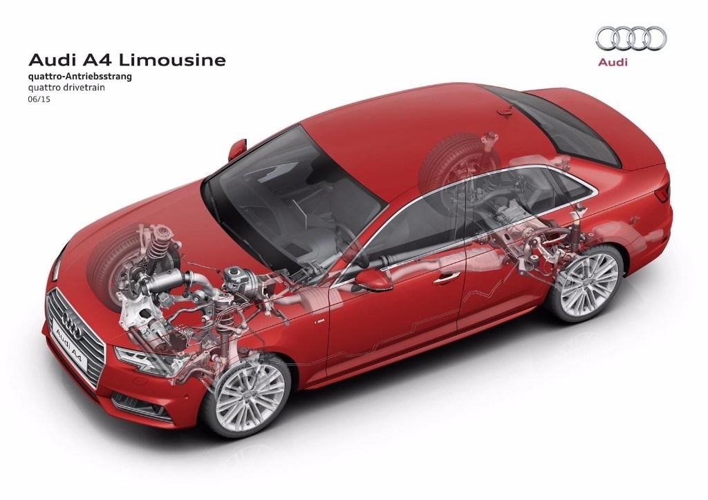 Las Plataformas Mlb Y Mlb Evo De Audi Con M 225 S Detalle Y