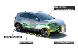 El Kia Sportage adoptará un motor diésel semihíbrido en la segunda mitad de 2018