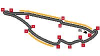 Circuito de Canadá