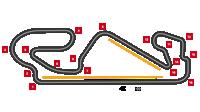 Circuito de Cataluña-Barcelona