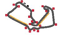 Circuito de Gran Bretaña