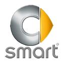 Medidas de Smart